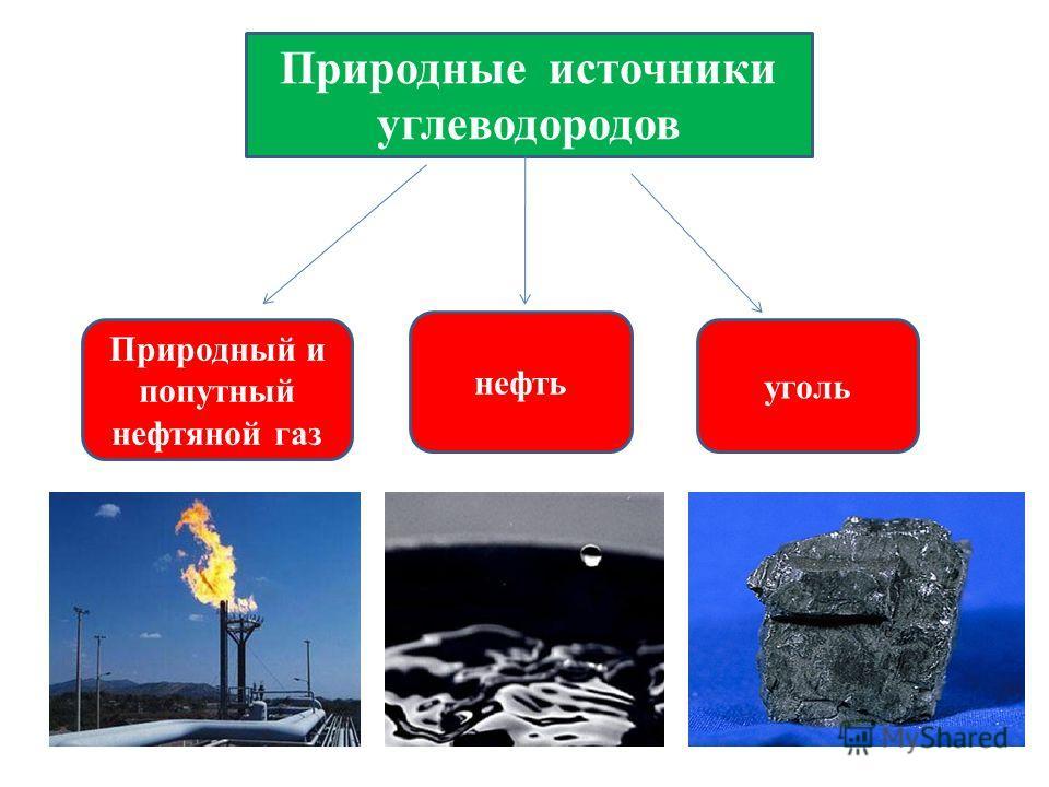 Природные источники углеводородов Природный и попутный нефтяной газ нефть уголь