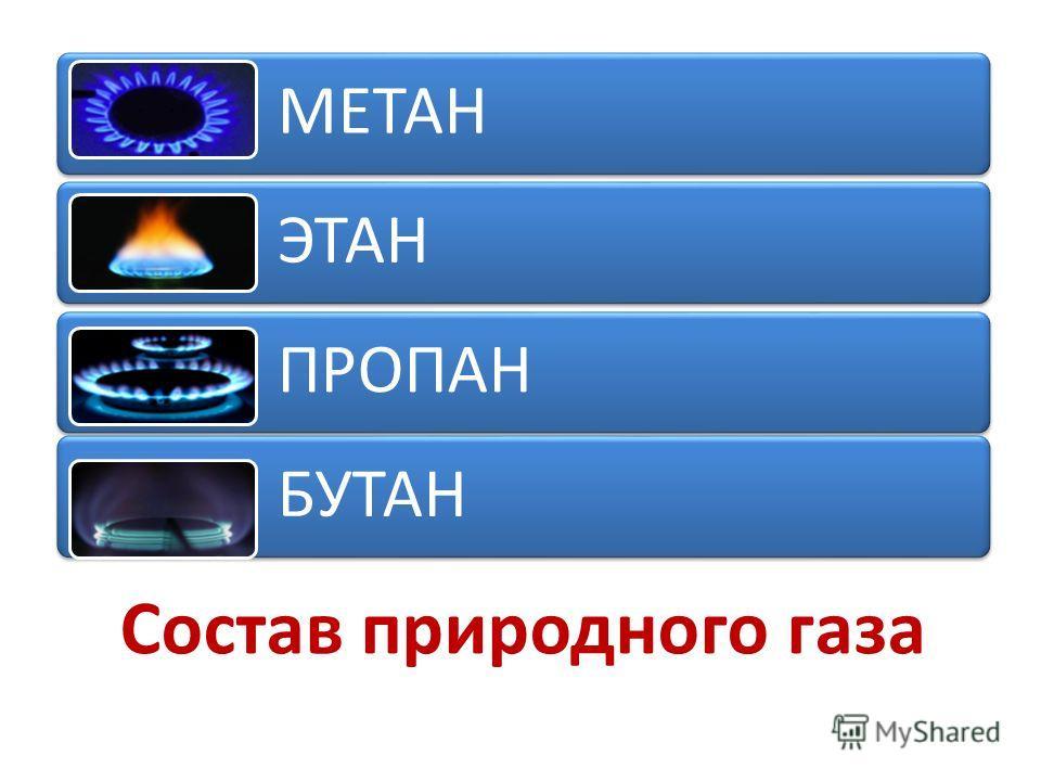 МЕТАН ЭТАН ПРОПАН БУТАН Состав природного газа