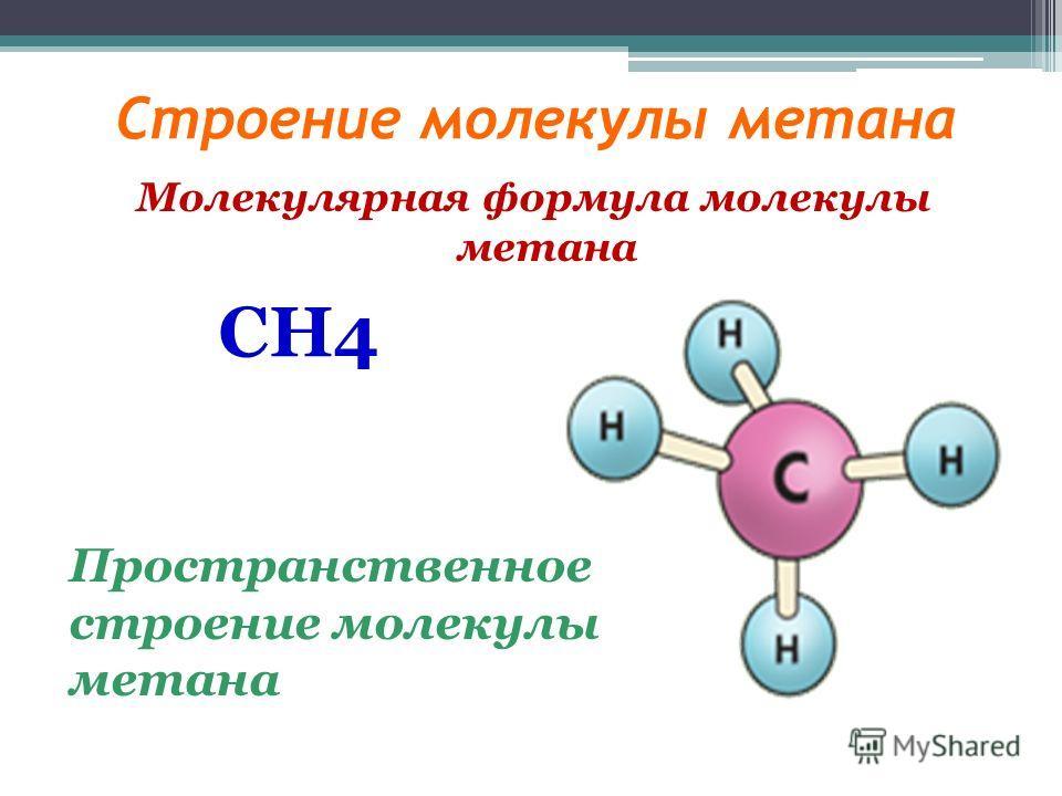 Строение молекулы метана Молекулярная формула молекулы метана CH4 Пространственное строение молекулы метана