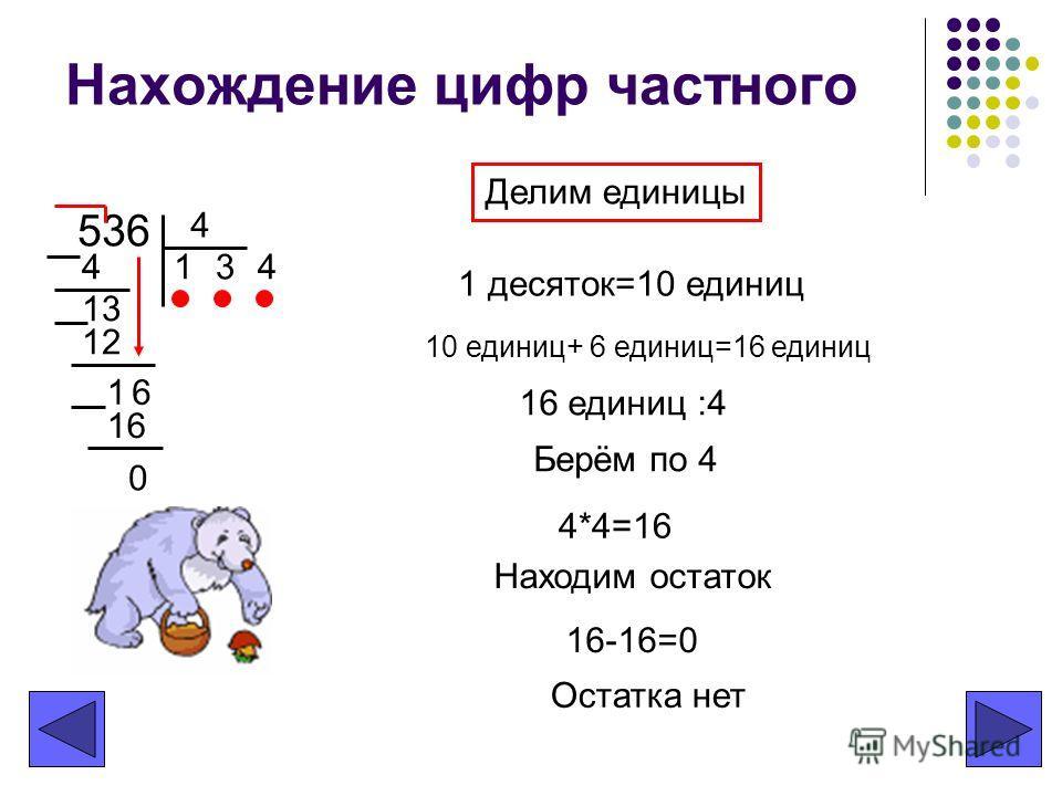 Нахождение цифр частного 536 4 134 13 12 1 Делим единицы 1 десяток=10 единиц 10 единиц+ 6 единиц=16 единиц 16 единиц :4 6 Берём по 4 4 4*4=16 16 Находим остаток 16-16=0 0 Остатка нет