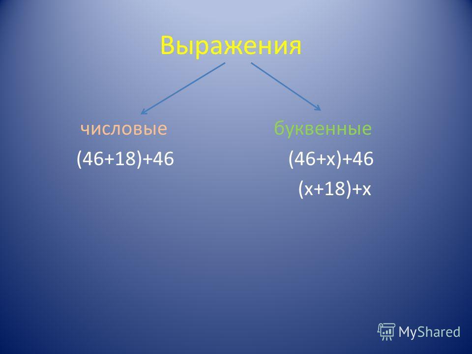 Выражения числовые (46+18)+46 буквенные (46+х)+46 (х+18)+х