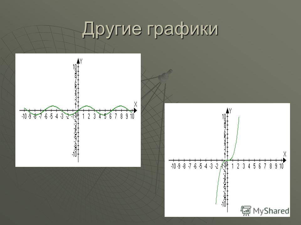Другие графики