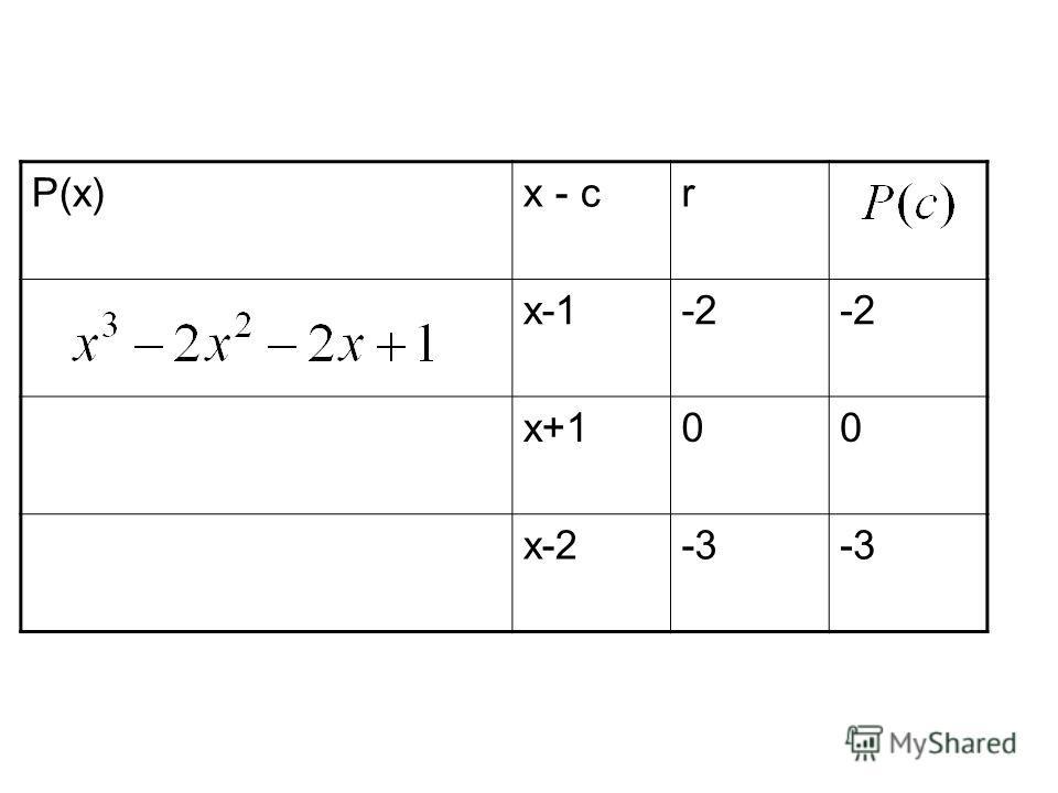 Р(х)х - сr x-1-2 x+100 x-2-3