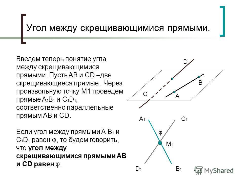 Угол между скрещивающимися прямыми. D B C A A1A1 D1D1 C1C1 B1B1 φ Введем теперь понятие угла между скрещивающимися прямыми. Пусть AB и CD –две скрещивающиеся прямые. Через произвольную точку M1 проведем прямые A 1 B 1 и C 1 D 1, соответственно паралл