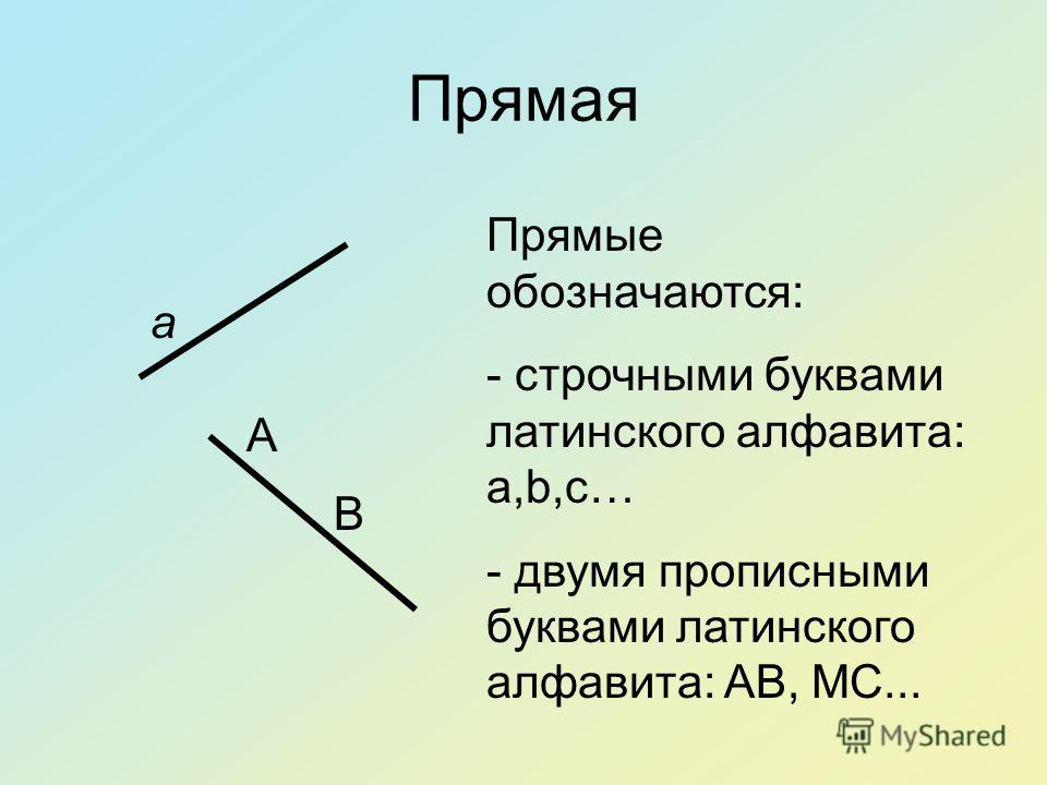 Прямая a B A Прямые обозначаются: - строчными буквами латинского алфавита: a,b,c… - двумя прописными буквами латинского алфавита: AB, МC...