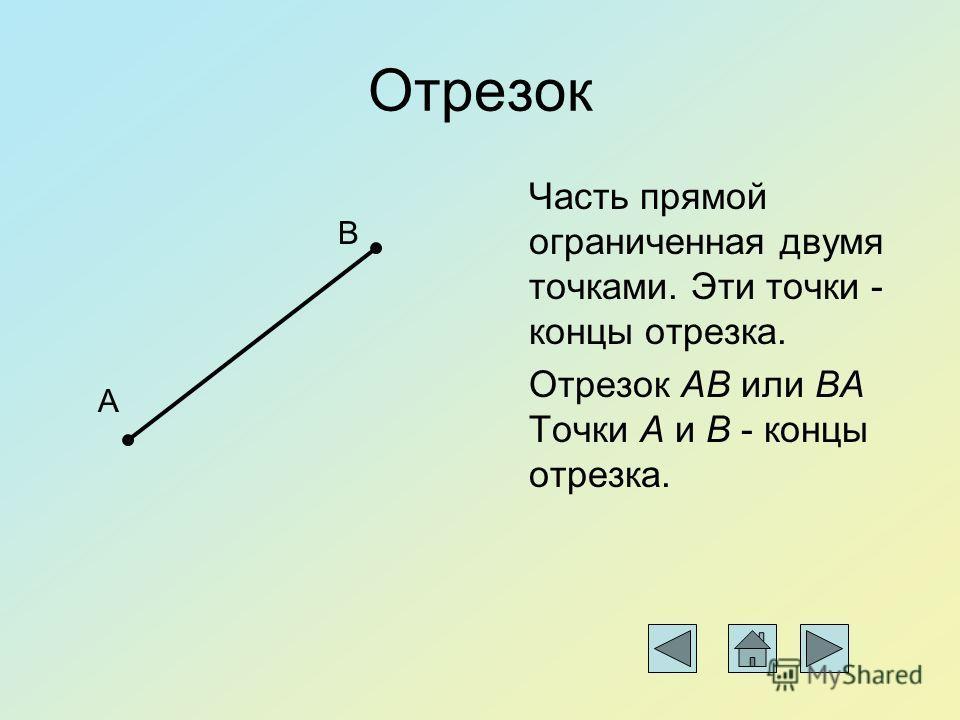 Отрезок Часть прямой ограниченная двумя точками. Эти точки - концы отрезка. Отрезок AB или BA Точки A и B - концы отрезка. A B