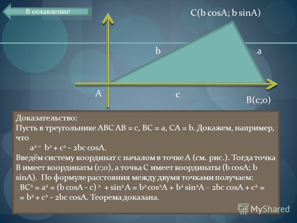 Теорема косинусов Теорема: Квадрат стороны треугольника равен сумме квадратов двух других сторон минус удвоенное произведение этих сторон на косинус угла между ними C(b cosA; b sinA) A B(c;0) c ab В оглавление