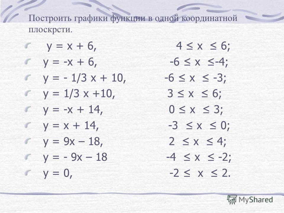 у = х + 6, 4 х 6; у = -х + 6, -6 х -4; у = - 1/3 х + 10, -6 х -3; у = 1/3 х +10, 3 х 6; у = -х + 14, 0 х 3; у = х + 14, -3 х 0; у = 9х – 18, 2 х 4; у = - 9х – 18 -4 х -2; у = 0, -2 х 2. Построить графики функции в одной координатной плоскрсти.
