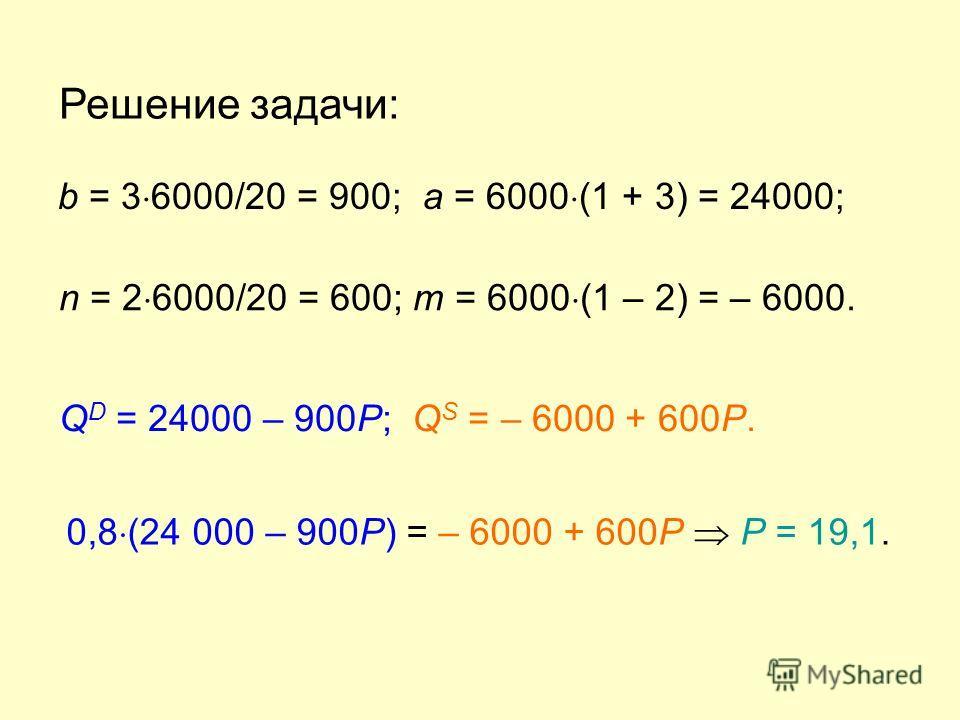 b = 3 6000/20 = 900; a = 6000 (1 + 3) = 24000; Решение задачи: n = 2 6000/20 = 600; m = 6000 (1 – 2) = – 6000. Q D = 24000 – 900P; Q S = – 6000 + 600P. 0,8 (24 000 – 900P) = – 6000 + 600P P = 19,1.