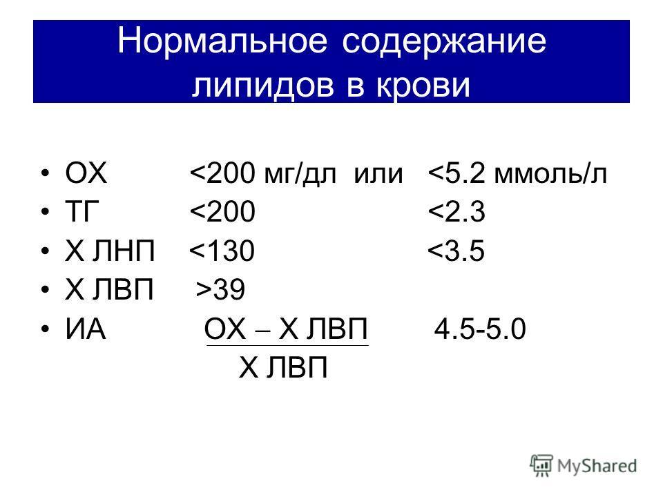 Нормальное содержание липидов в крови ОХ