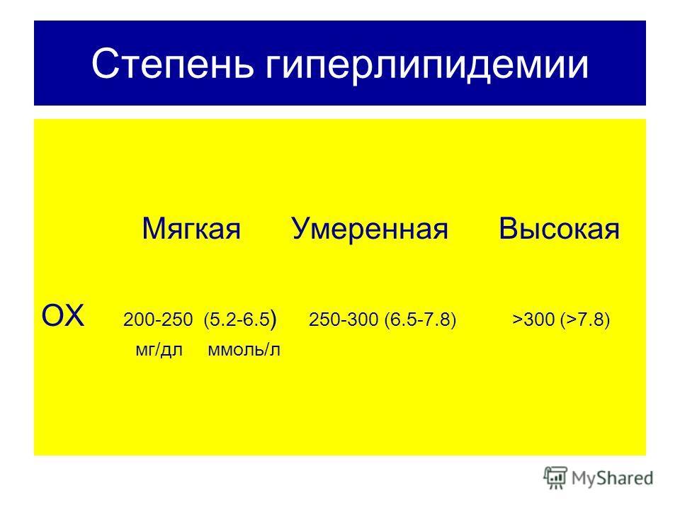 Степень гиперлипидемии Мягкая Умеренная Высокая ОХ 200-250 (5.2-6.5 ) 250-300 (6.5-7.8) >300 (>7.8) мг/дл ммоль/л