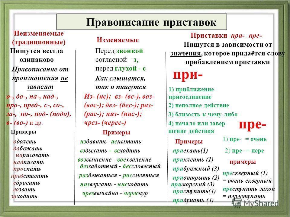 15 слов с ъ и ь знаком