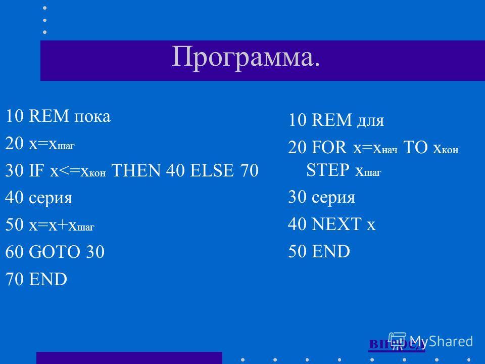 Перевод служебных слов. FOR для от STEP шаг NEXT следующий