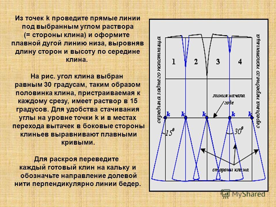 Из точек k проведите прямые линии под выбранным углом раствора (= стороны клина) и оформите плавной дугой линию низа, выровняв длину сторон и высоту по середине клина. На рис. угол клина выбран равным 30 градусам, таким образом половинка клина, прист