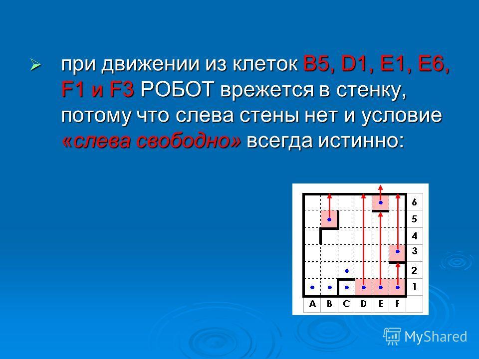 при движении из клеток B5, D1, E1, E6, F1 и F3 РОБОТ врежется в стенку, потому что слева стены нет и условие «слева свободно» всегда истинно: при движении из клеток B5, D1, E1, E6, F1 и F3 РОБОТ врежется в стенку, потому что слева стены нет и условие