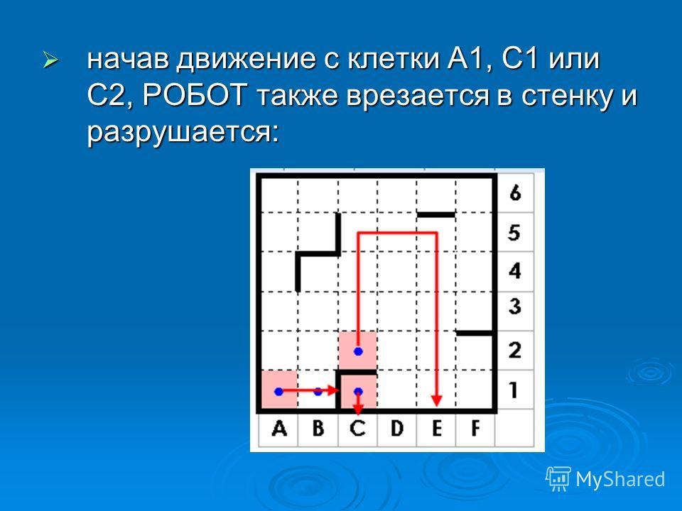 начав движение с клетки A1, C1 или C2, РОБОТ также врезается в стенку и разрушается: начав движение с клетки A1, C1 или C2, РОБОТ также врезается в стенку и разрушается:
