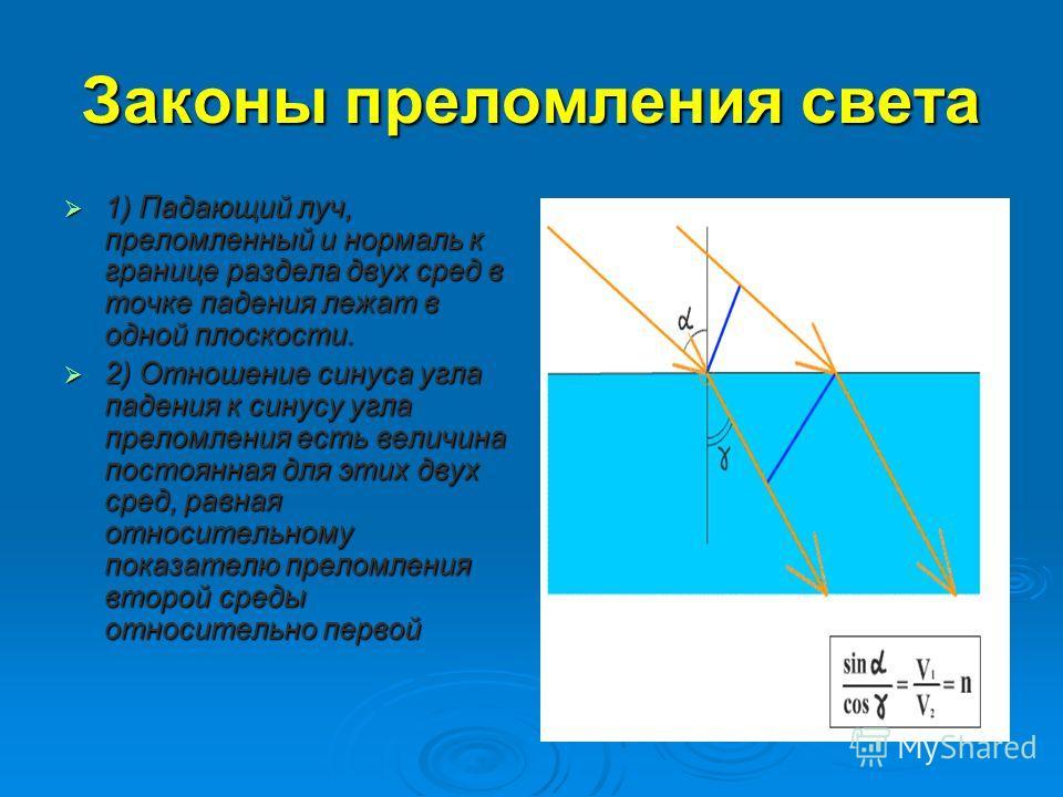 Законы преломления света 1) Падающий луч, преломленный и нормаль к границе раздела двух сред в точке падения лежат в одной плоскости. 1) Падающий луч, преломленный и нормаль к границе раздела двух сред в точке падения лежат в одной плоскости. 2) Отно