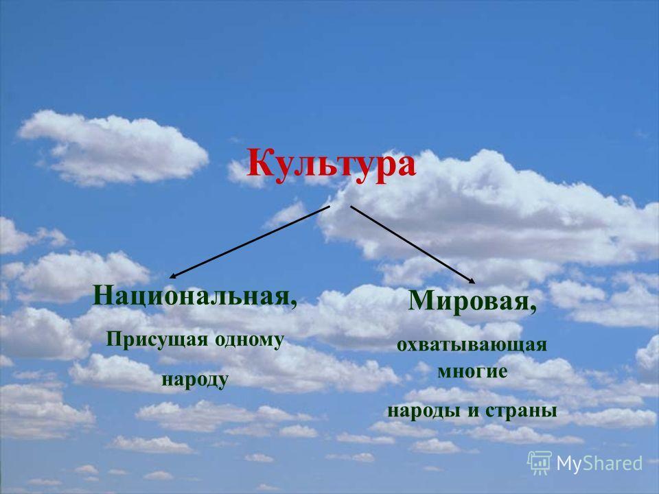 Культура Национальная, Присущая одному народу Мировая, охватывающая многие народы и страны