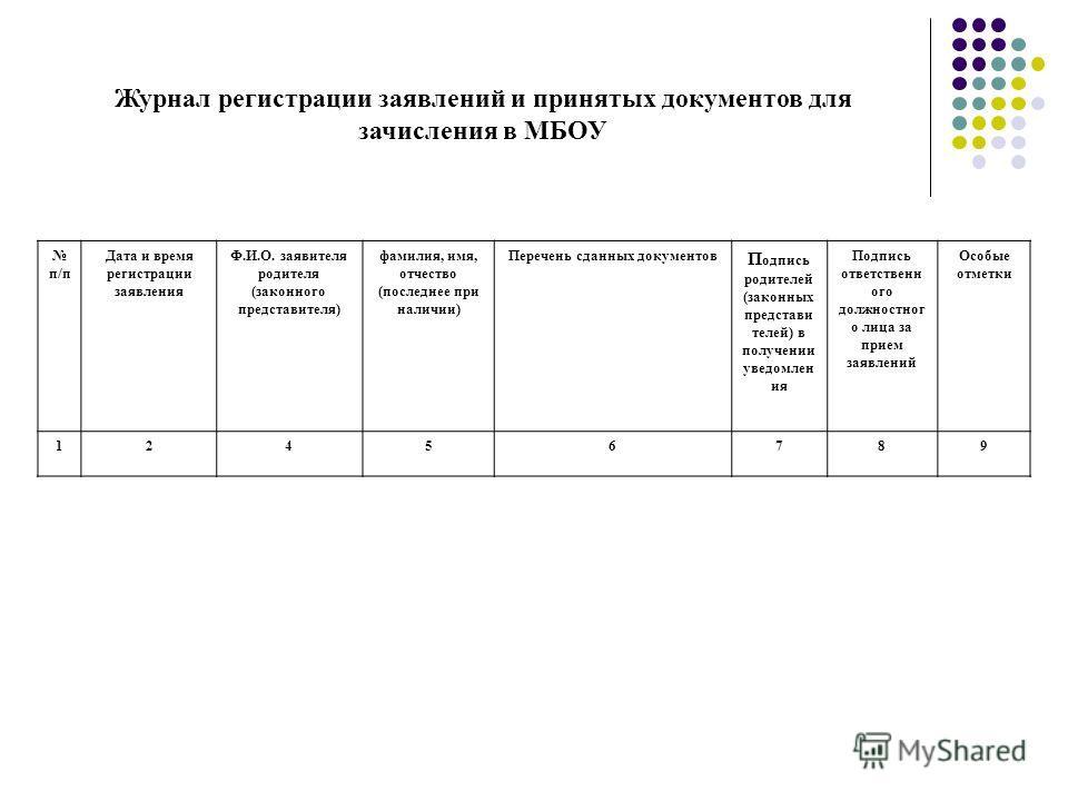 журнал приема заявлений о приеме в образовательную организацию образец