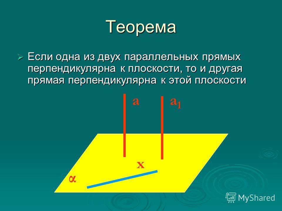α аа1а1Теорема Если одна из двух параллельных прямых перпендикулярна к плоскости, то и другая прямая перпендикулярна к этой плоскости х