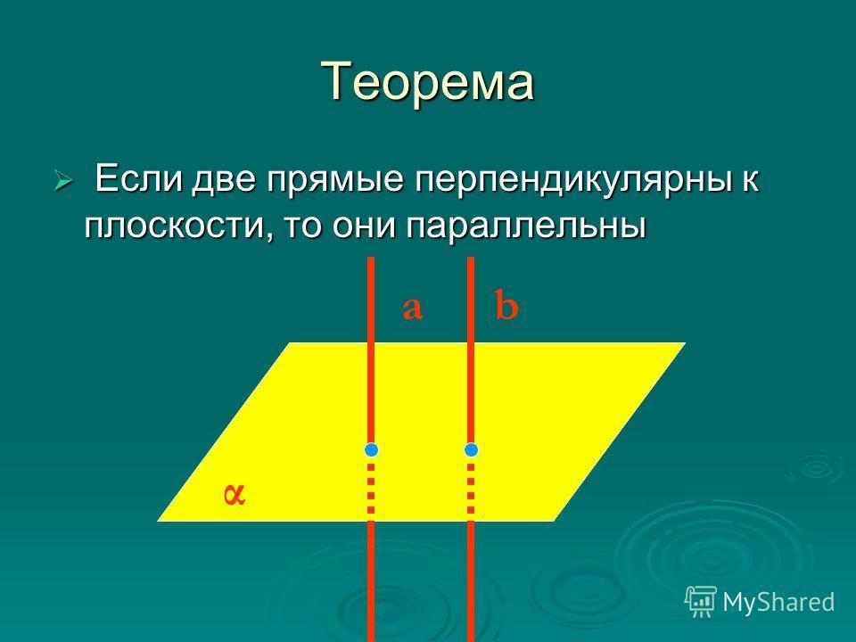 Теорема Если две прямые перпендикулярны к плоскости, то они параллельны Если две прямые перпендикулярны к плоскости, то они параллельны α аb