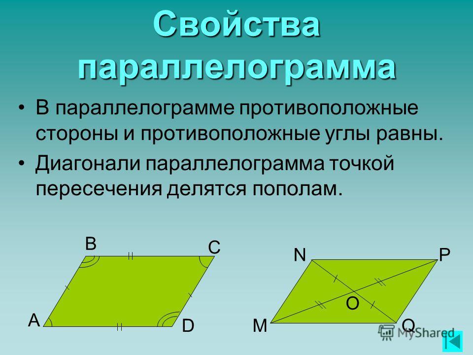 Какие из данных фигур являются параллелограммами? Параллелограмм F1 F5 F4 F8 F7 F6 F3 F2 F9 F10