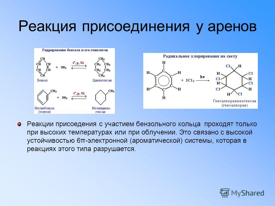 Реакция присоединения у аренов Реакции присоедения с участием бензольного кольца проходят только при высоких температурах или при облучении. Это связано с высокой устойчивостью 6π-электронной (ароматической) системы, которая в реакциях этого типа раз