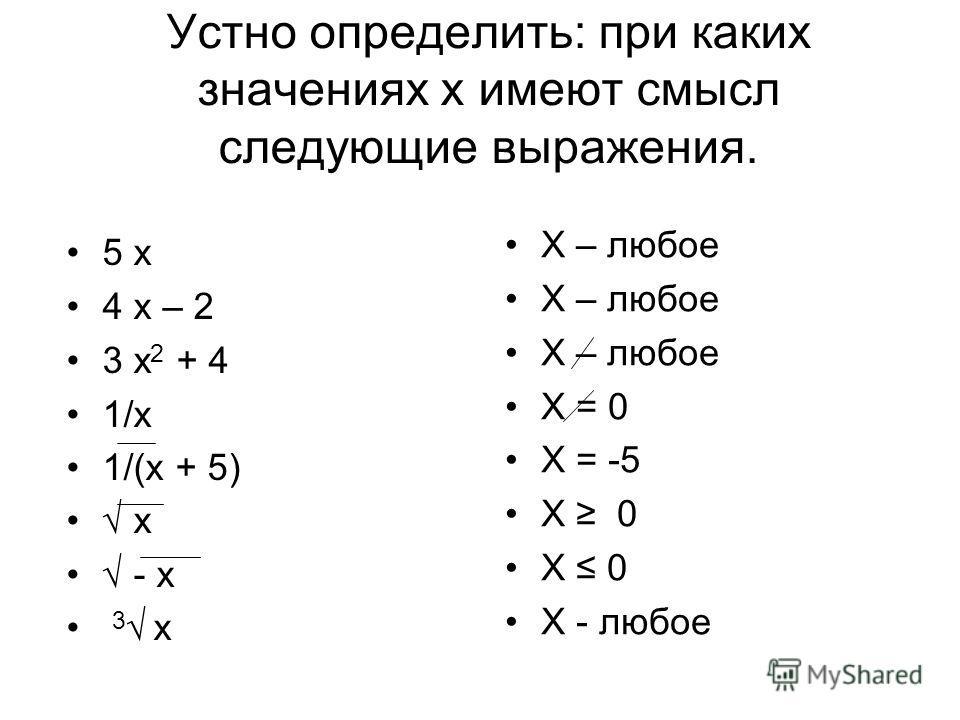 Устно определить: при каких значениях х имеют смысл следующие выражения. 5 х 4 х – 2 3 х 2 + 4 1/х 1/(х + 5) х - х 3 х Х – любое Х = 0 Х = -5 Х 0 Х - любое