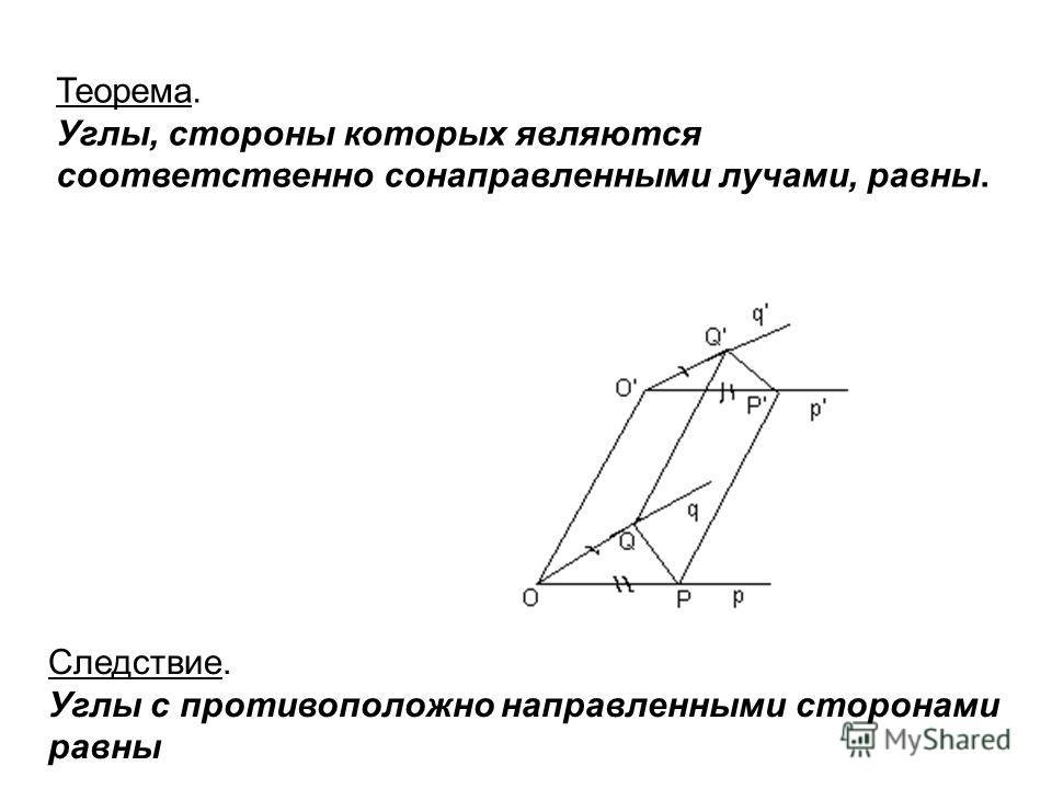 Теорема. Углы, стороны которых являются соответственно сонаправленными лучами, равны. Следствие. Углы с противоположно направленными сторонами равны