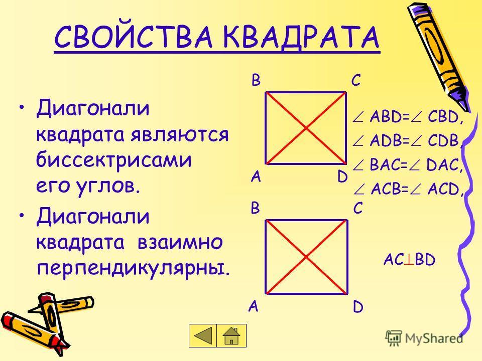 СВОЙСТВА КВАДРАТА Диагонали квадрата являются биссектрисами его углов. Диагонали квадрата взаимно перпендикулярны. B D C A ABD= CBD, ADB= CDB, BAC= DAC, ACB= ACD, A BC D AC BD