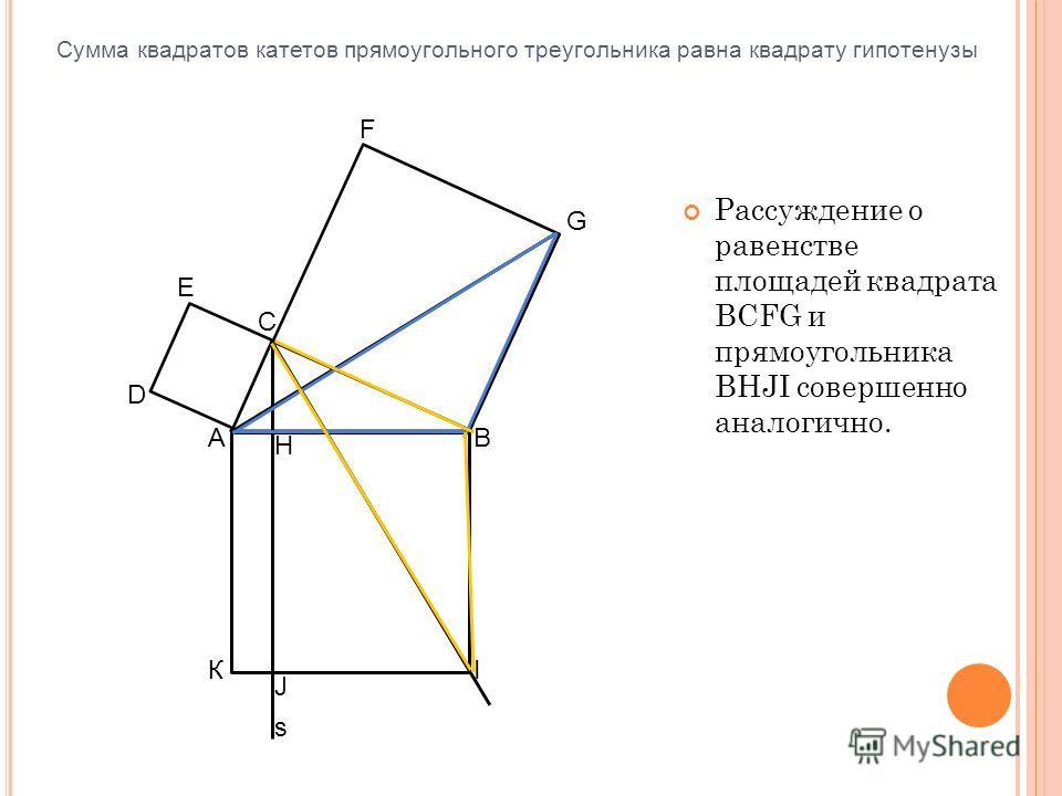 Сумма квадратов катетов прямоугольного треугольника равна квадрату гипотенузы Рассуждение о равенстве площадей квадрата BCFG и прямоугольника BHJI совершенно аналогично. С s АВ IК Н J F G D E