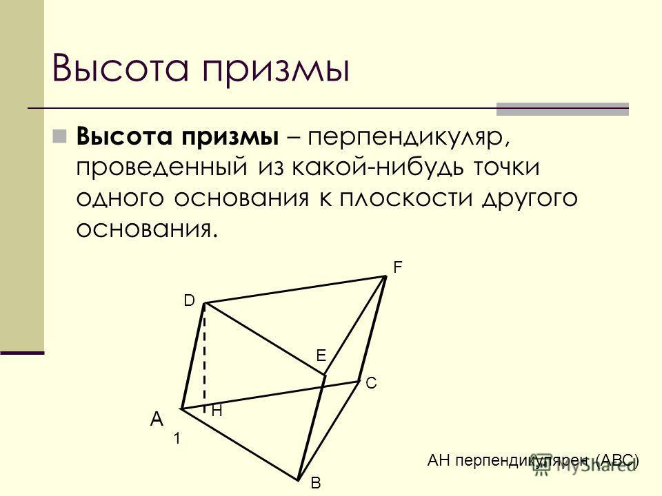 Высота призмы Высота призмы – перпендикуляр, проведенный из какой-нибудь точки одного основания к плоскости другого основания. А 1 В Н С D E F AH перпендикулярен (АВС)