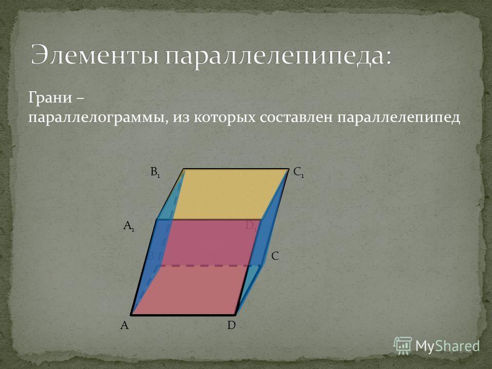 Грани – параллелограммы, из которых составлен параллелепипед B C A D A 1 D 1 B 1 C 1