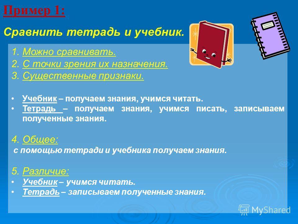 Пример 1: Сравнить тетрадь и учебник. 1.Можно сравнивать. 2.С точки зрения их назначения. 3.Существенные признаки. Учебник – получаем знания, учимся читать. Тетрадь – получаем знания, учимся писать, записываем полученные знания. 4.Общее: с помощью те