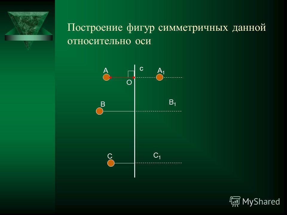 Построение фигур симметричных данной относительно оси c А В С С1С1 В1В1 А1А1 О