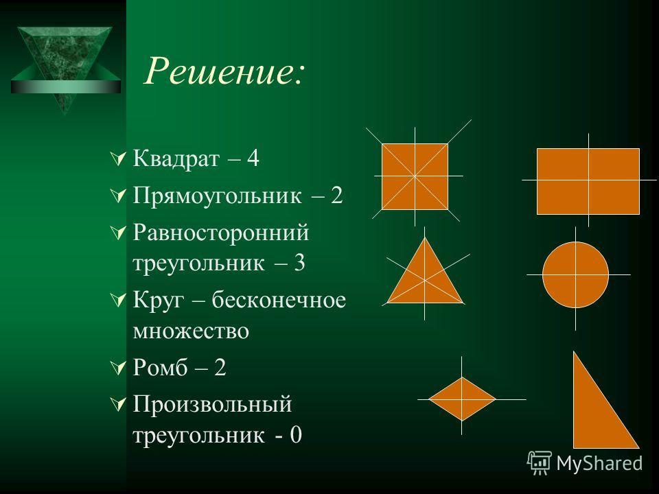 Квадрат – 4 Прямоугольник – 2 Равносторонний треугольник – 3 Круг – бесконечное множество Ромб – 2 Произвольный треугольник - 0