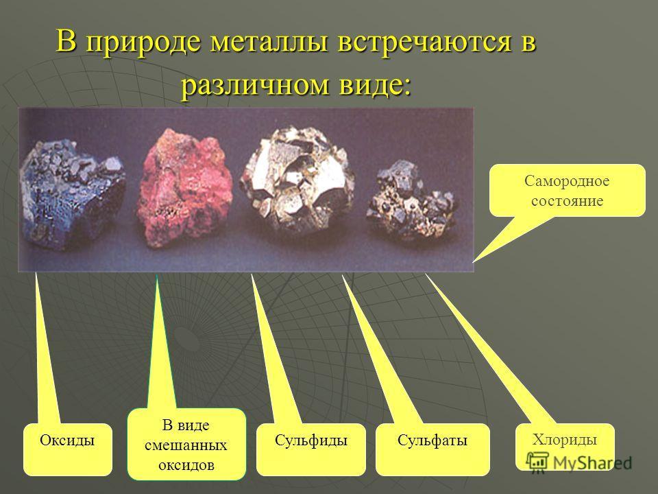 В природе металлы встречаются в различном виде: Самородное состояние Сульфиды Хлориды Сульфаты В виде смешанных оксидов Оксиды
