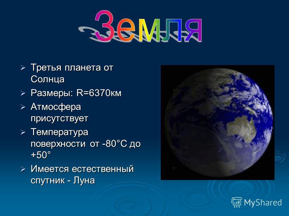 Третья планета от Солнца Третья планета от Солнца Размеры: R=6370км Размеры: R=6370км Атмосфера присутствует Атмосфера присутствует Температура поверхности от -80°С до +50° Температура поверхности от -80°С до +50° Имеется естественный спутник - Луна