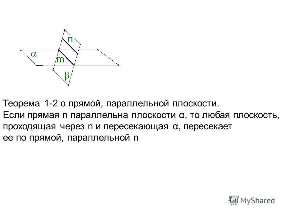 Теорема 1-2 о прямой, параллельной плоскости. Если прямая n параллельна плоскости α, то любая плоскость, проходящая через n и пересекающая α, пересекает ее по прямой, параллельной n