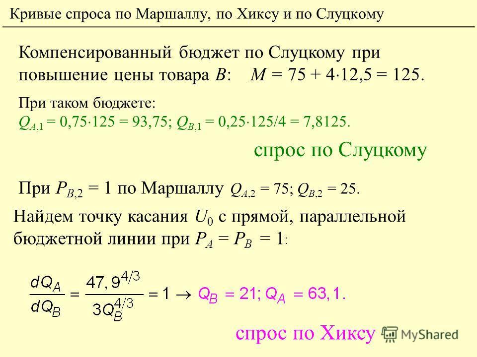 Кривые спроса по Маршаллу, по Хиксу и по Слуцкому При Р В,2 = 1 по Маршаллу Q A,2 = 75; Q B,2 = 25. Компенсированный бюджет по Слуцкому при повышение цены товара В: M = 75 + 4 12,5 = 125. При таком бюджете: Q A,1 = 0,75 125 = 93,75; Q B,1 = 0,25 125/