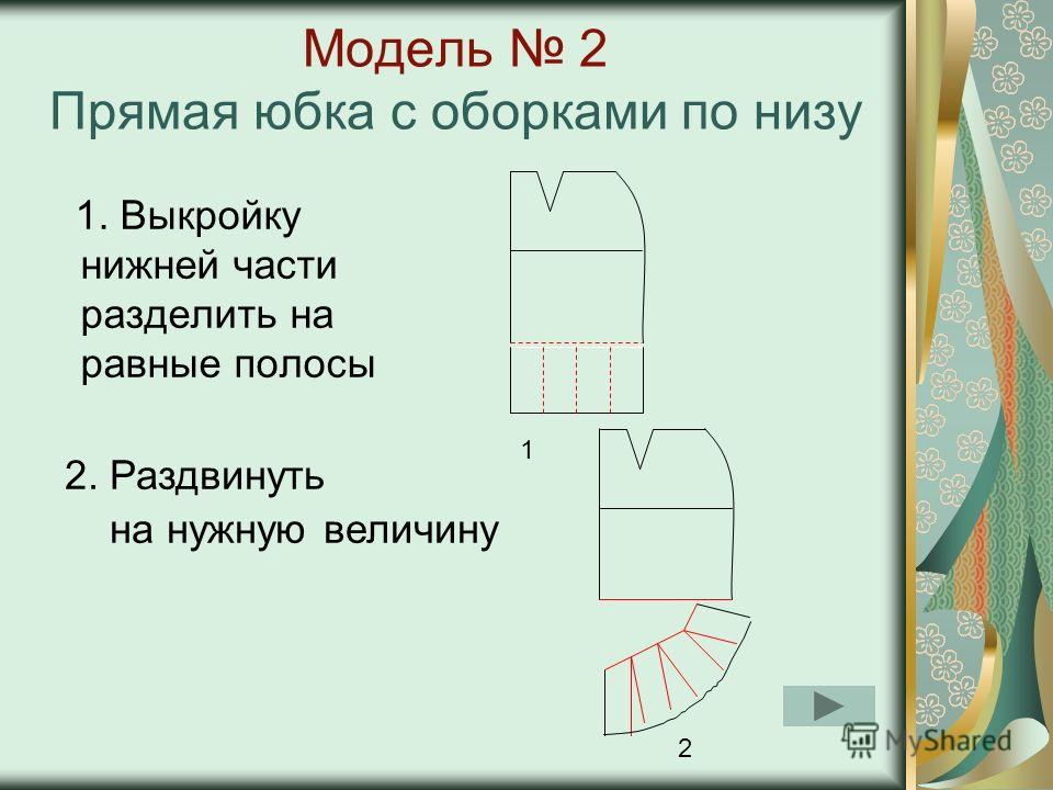 Модель 1 Расширение юбки методом закрытия вытачек 1. По линии вытачки переднего полотнища провести вертикальную прямую линию до пересечения с линией низа и разрезать выкройку по этой линии 1 2 2. Раздвинуть выкройку в нижней части до полного закрытия