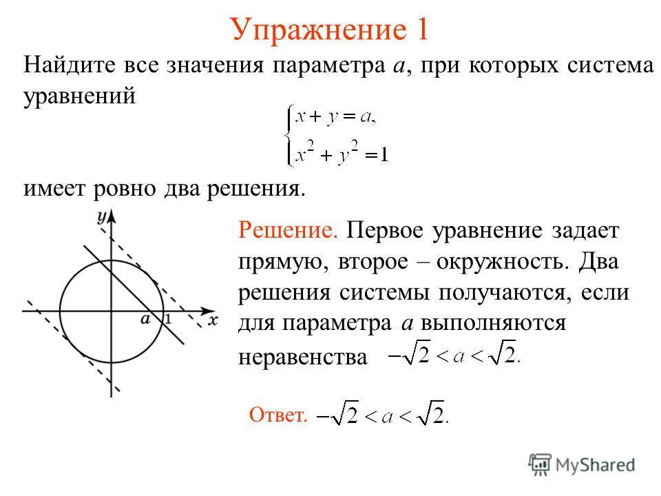 Упражнение 1 Найдите все значения параметра a, при которых система уравнений имеет ровно два решения. Решение. Первое уравнение задает прямую, второе – окружность. Два решения системы получаются, если для параметра a выполняются неравенства Ответ.