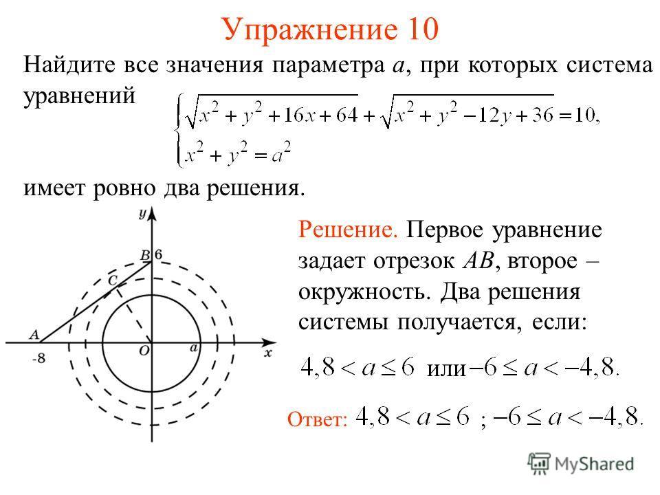 Упражнение 10 Найдите все значения параметра a, при которых система уравнений имеет ровно два решения. Решение. Первое уравнение задает отрезок AB, второе – окружность. Два решения системы получается, если: или Ответ: ;