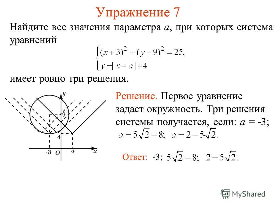 Упражнение 7 Найдите все значения параметра a, при которых система уравнений имеет ровно три решения. Ответ: -3; Решение. Первое уравнение задает окружность. Три решения системы получается, если: a = -3;