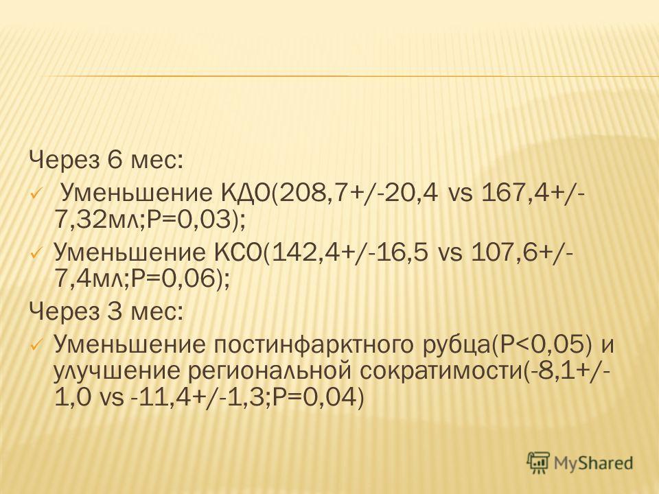 Через 6 мес: Уменьшение КДО(208,7+/-20,4 vs 167,4+/- 7,32мл;P=0,03); Уменьшение КСО(142,4+/-16,5 vs 107,6+/- 7,4мл;P=0,06); Через 3 мес: Уменьшение постинфарктного рубца(P