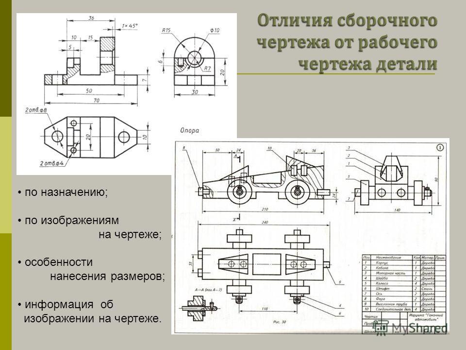 по назначению; по изображениям на чертеже; особенности нанесения размеров; информация об изображении на чертеже.