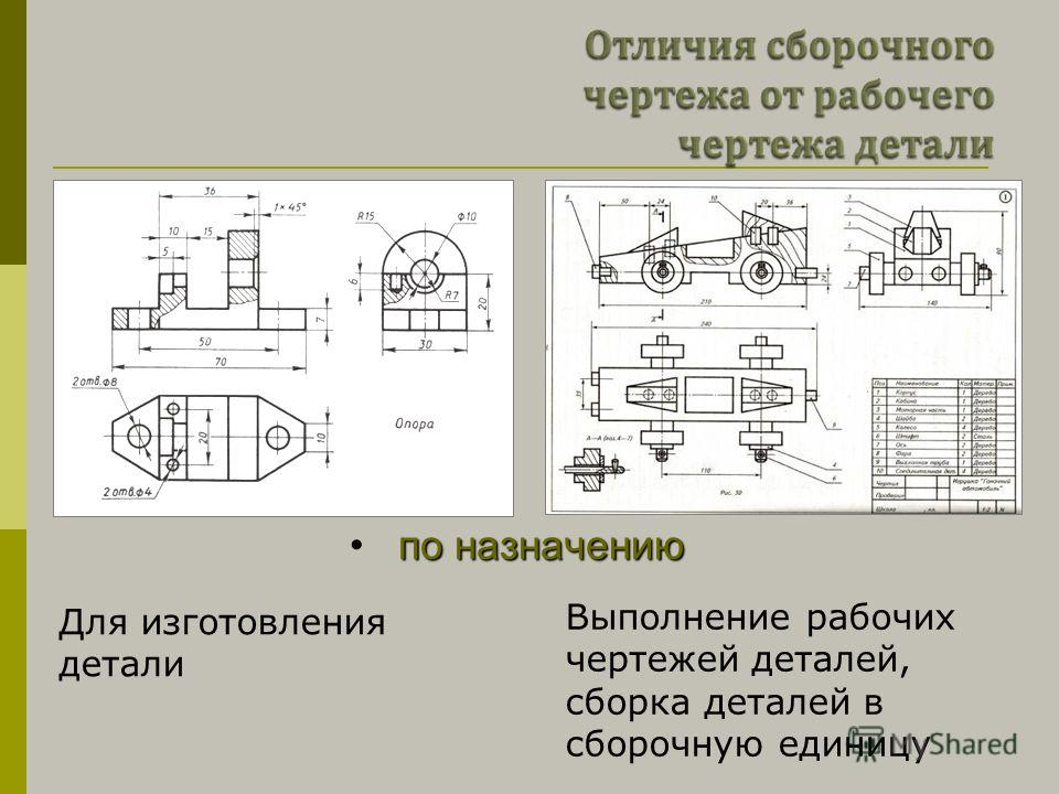 по назначению Для изготовления детали Выполнение рабочих чертежей деталей, сборка деталей в сборочную единицу