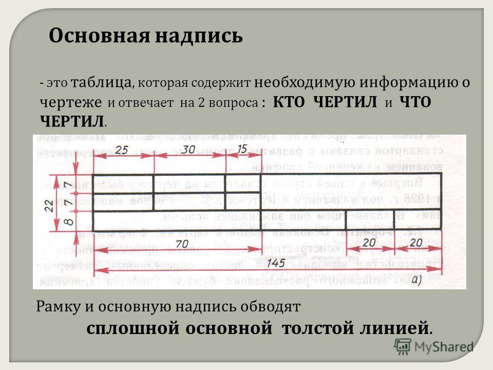 Основная надпись - это таблица, которая содержит необходимую информацию о чертеже и отвечает на 2 вопроса : КТО ЧЕРТИЛ и ЧТО ЧЕРТИЛ. Рамку и основную надпись обводят сплошной основной толстой линией.
