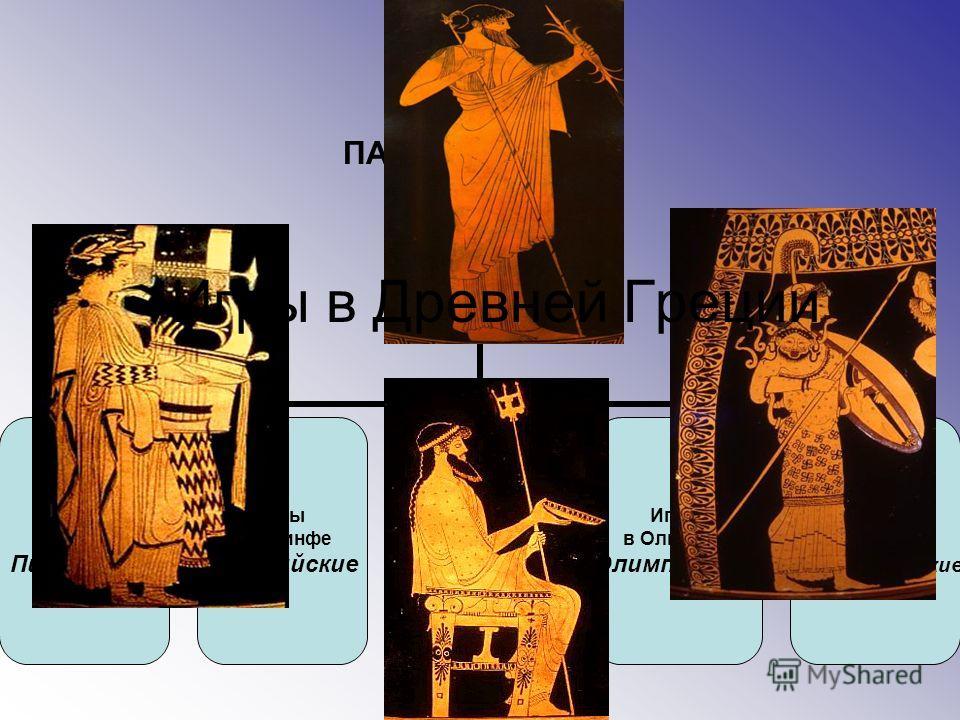 ПАНЭЛЛИНСКИЕ ИГРЫ Игры в Дельфах Пифийские Игры в Коринфе Истмийские Игры в Немее Немейские Игры в Олимпии Олимпийские Игры в Афинах Панафинейские Игры в Древней Греции