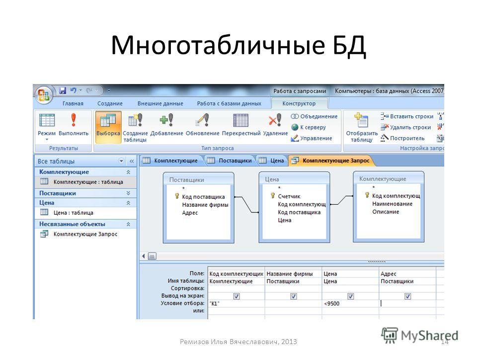 Многотабличные БД Ремизов Илья Вячеславович, 201314